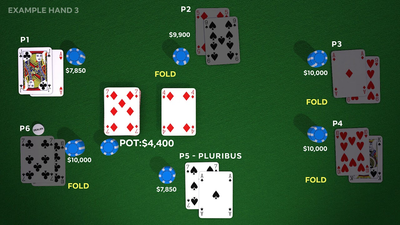 Top 37 Finest Poker Apps For Android And IPhone